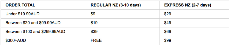 nz-delivery-table.png